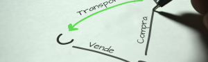 Back to Back – A operação triangular